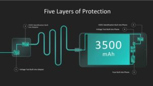 Vooc 5 layer protection